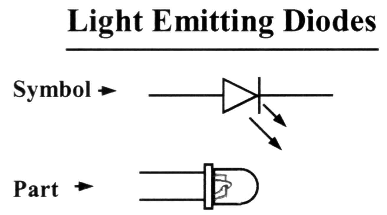 Diodes all types on electronic light emitting diode